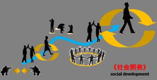 socialdesign05.png