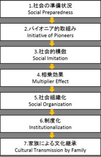socialdesign08.png